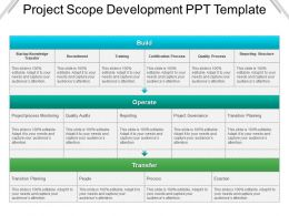 Project Scope Development Ppt Template