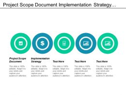 Project Scope Document Implementation Strategy Kaizen Implementation Steps Cpb