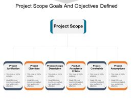 project_scope_goals_and_objectives_defined_powerpoint_slide_Slide01