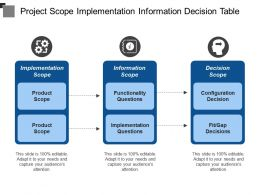 Project Scope Implementation Information Decision Table