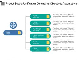 Project Scope Justification Constraints Objectives Assumptions