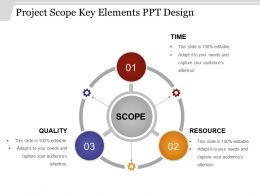 Project Scope Key Elements Ppt Design