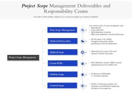 Project Scope Management Deliverables And Responsibility Centre
