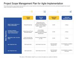 Project Scope Management Plan For Agile Implementation Departments Ppt Icon