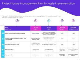 Project Scope Management Plan For Agile Implementation Interaction Ppt Powerpoint Presentation Summary
