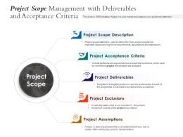 Project Scope Management With Deliverables And Acceptance Criteria