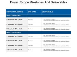 Project Scope Milestones And Deliverables Ppt Diagrams
