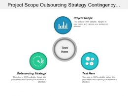 Project Scope Outsourcing Strategy Contingency Planning Strategy Position Cpb