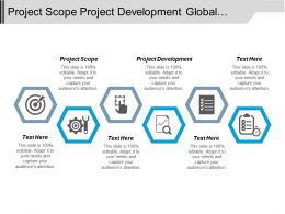 Project Scope Project Development Global Trade Business Administration Cpb
