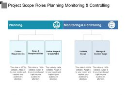 Project Scope Roles Planning Monitoring And Controlling