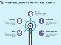 Project Scope Stakeholders Objectives Goals Statement