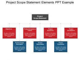 Project Scope Statement Elements Ppt Example