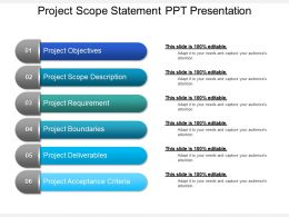 Project Scope Statement Ppt Presentation