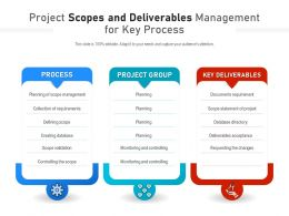 Project Scopes And Deliverables Management For Key Process