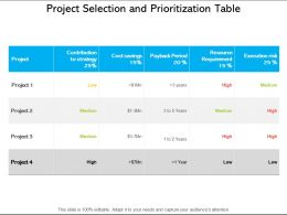 Project Selection And Prioritization Table