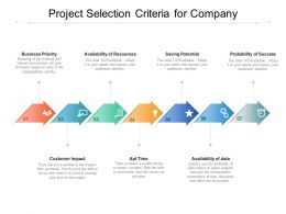 Project Selection Criteria For Company