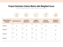Project Selection Criteria Matrix With Weighted Score