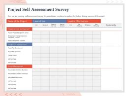 Project Self Assessment Survey Organizational Management Ppt Powerpoint Deck