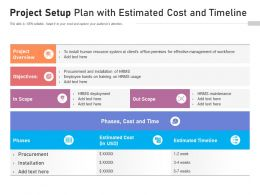 Project Setup Plan With Estimated Cost And Timeline