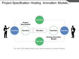 Project Specification Hosting Innovation Models Executive Development Programs