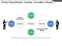 Project Specification Hosting Innovation Models Executive Development Programs