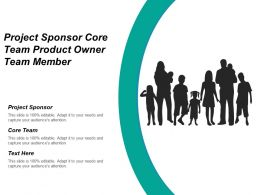 Project Sponsor Core Team Product Owner Team Member