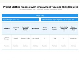 Project Staffing Proposal With Employment Type And Skills Required