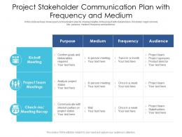 Project Stakeholder Communication Plan With Frequency And Medium