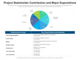 Project Stakeholder Contribution And Major Expectations