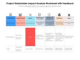 Project Stakeholder Impact Analysis Worksheet With Feedback