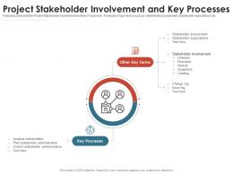 Project Stakeholder Involvement And Key Processes