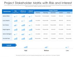 Project Stakeholder Matrix With Risk And Interest