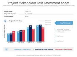 Project Stakeholder Task Assessment Sheet