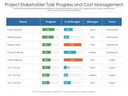 Project Stakeholder Task Progress And Cost Management