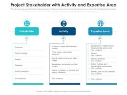 Project Stakeholder With Activity And Expertise Area