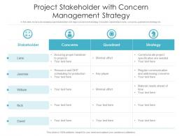 Project Stakeholder With Concern Management Strategy