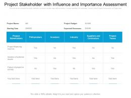 Project Stakeholder With Influence And Importance Assessment