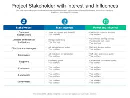 Project Stakeholder With Interest And Influences