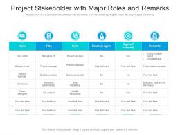 Project Stakeholder With Major Roles And Remarks