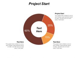 Project Start Ppt Powerpoint Presentation Layouts Display Cpb