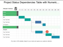 Project Status Dependencies Table With Numeric Values And Icon
