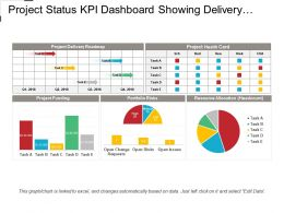 Project Status Kpi Dashboard Showing Delivery Roadmap And Resource Allocation