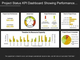 Project Status Kpi Dashboard Showing Performance And Resource Capacity
