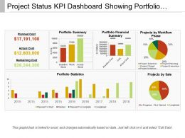 Project Status Kpi Dashboard Showing Portfolio Statistics And Workflow Phase