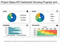 Project Status Kpi Dashboard Showing Progress And Risk Matrix