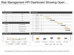 project_status_kpi_dashboard_showing_project_plan_and_burndown_chart_Slide01