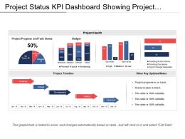 Project Status Kpi Dashboard Showing Project Timeline And Budget