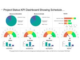 Project Status Kpi Dashboard Showing Schedule And Alignment