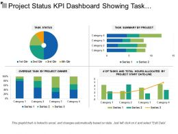 Project Status Kpi Dashboard Showing Task Summary