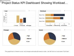 Project Status Kpi Dashboard Showing Workload Cost And Issues